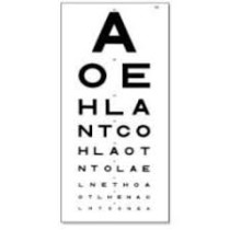 Eye Chart - Snellen Test Type Panel AOE Direct (6 Metre)